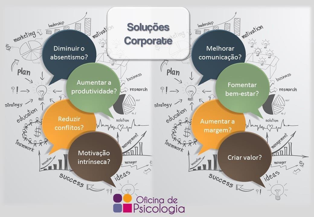 Portfolio empresas