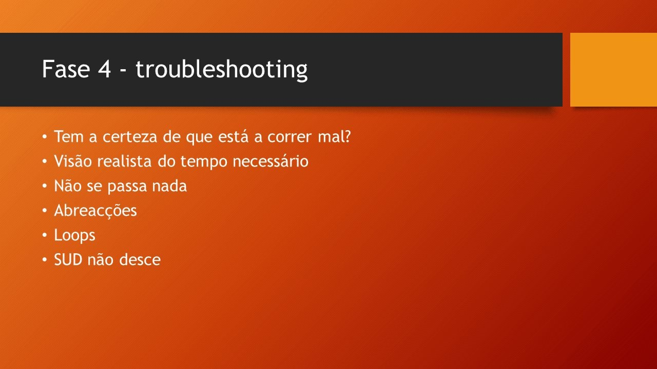Troubleshooting processamento