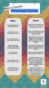 Perturbação bipolar - mitos e factos