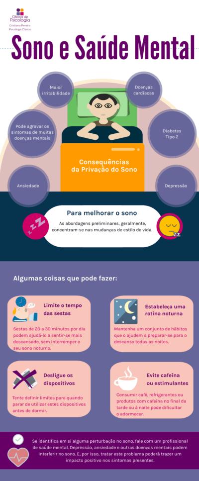 A importância do sono na saúde mental